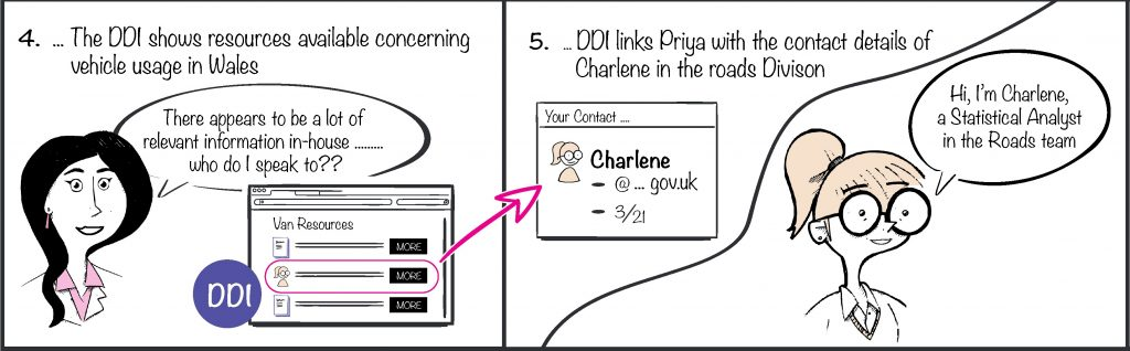 excerpt of cartoon-style user storyboard