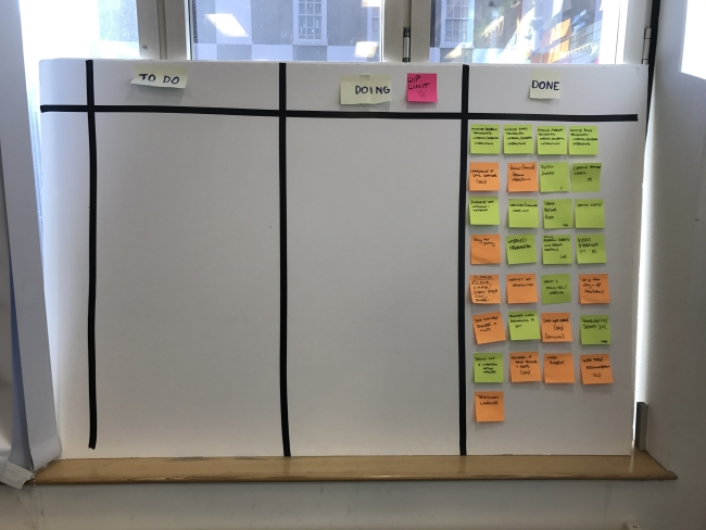 kanban board with all tasks in the done column