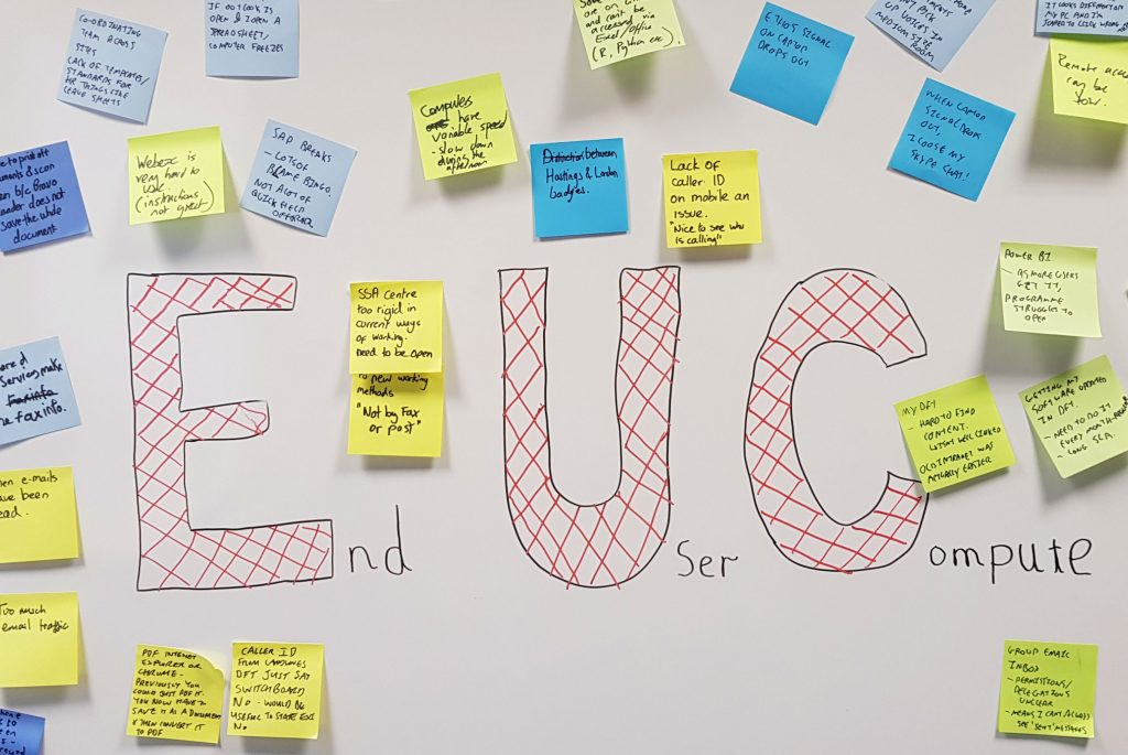 "white board saying ""End User Compute"" in big letters with sticky notes around it"
